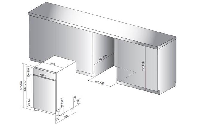 Габариты модели Indesit DISR 14B