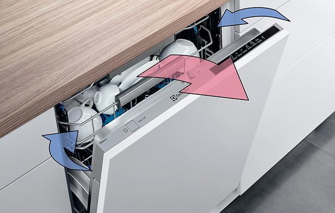 Потоки горячей и холодной воды в посудомойке