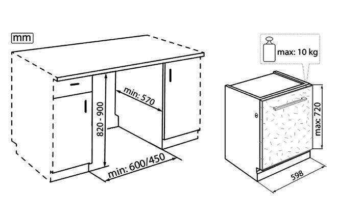 Размеры посудомойки Kuppersberg GL 6033