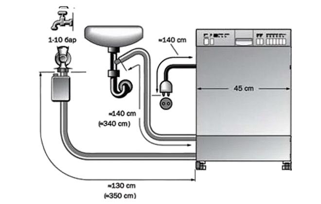 Схема подведения воды к посудомойке