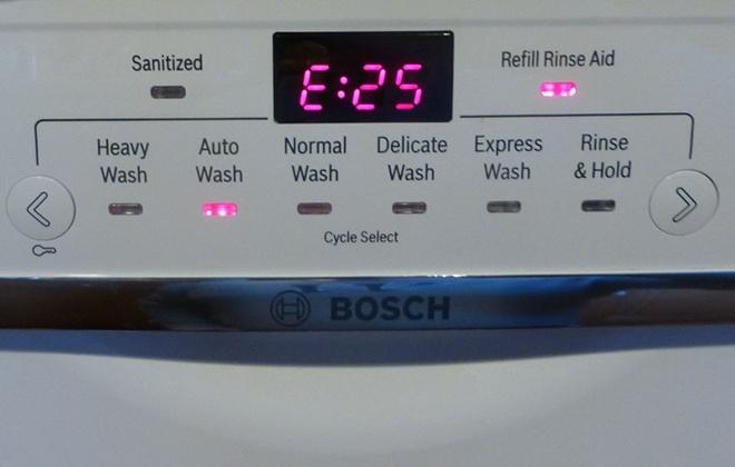 Код ошибки на дисплее посудомойки