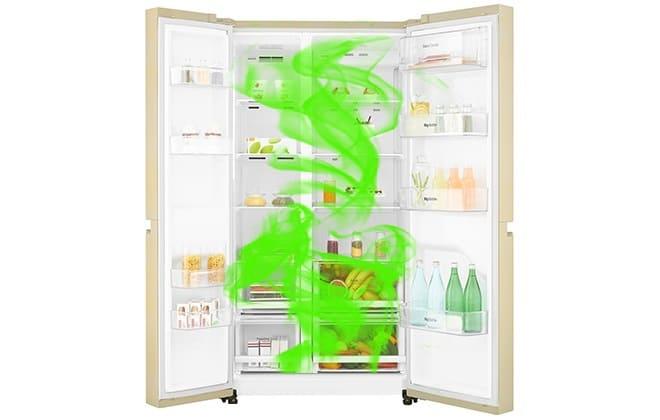 Как избавиться от жуткого запаха в холодильнике самостоятельно