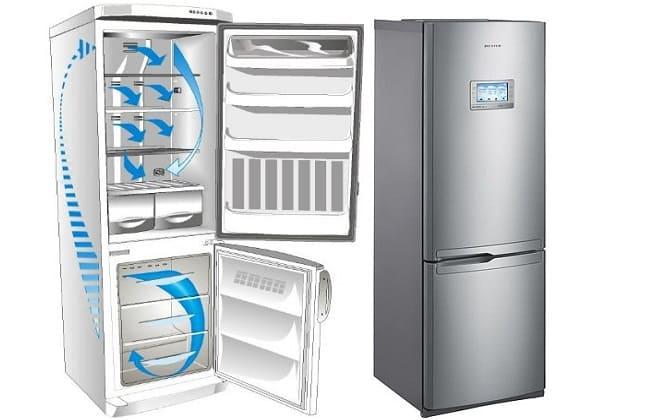 Какая температура должна быть внутри холодильника