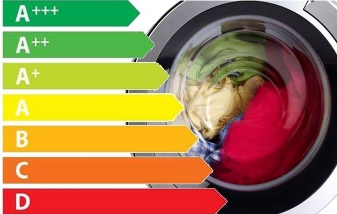 Какие классы отжима существуют в стиралках