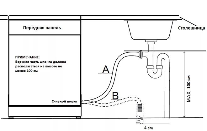 Схема подключения сливного шланга