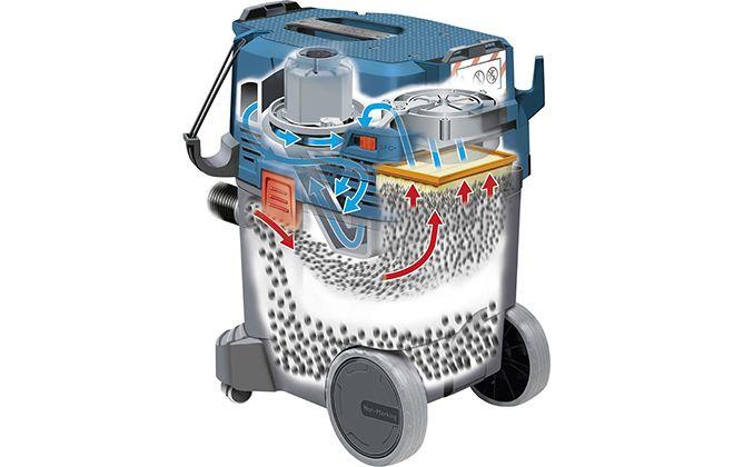 Циркуляция воздуха и сбор мусора в контейнер