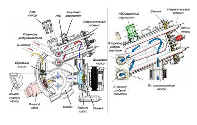 Схема работы Бош