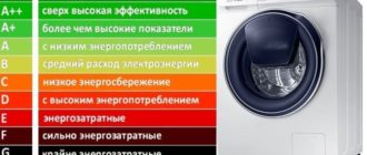 Как выбрать класс энергопотребления стиральных машин