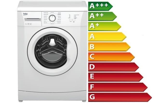 Какой лучше класс для стирки в стиральных машинах
