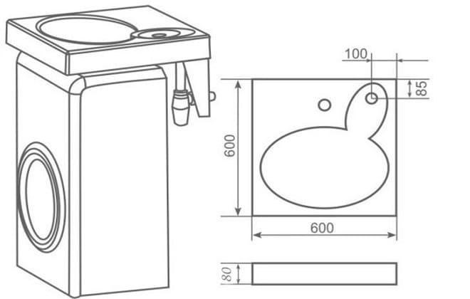 Как выбрать раковину для установки над стиралкой