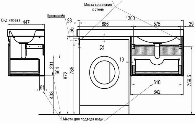 Схема установки раковины над стиралкой